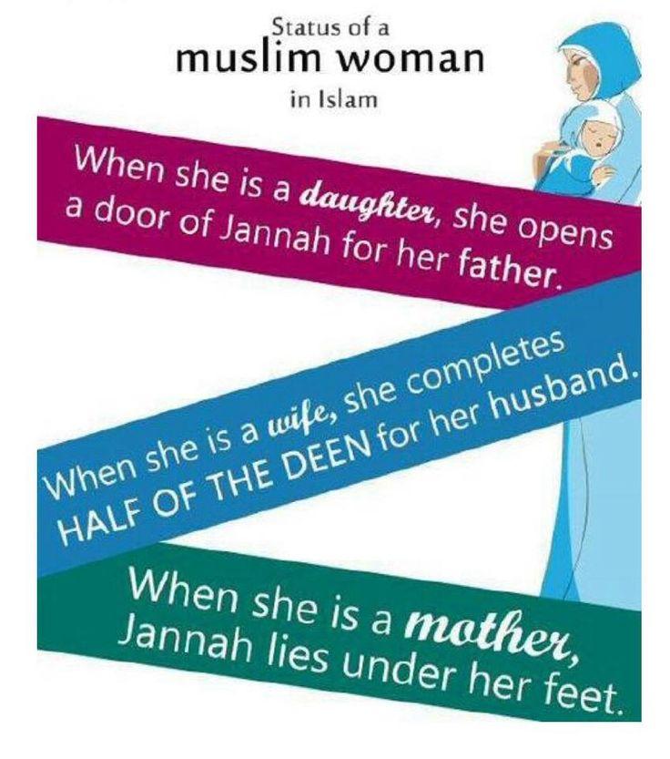 What muslim belief see women