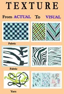 From Actual Texture to Visual Texture - Chart...make this