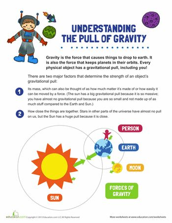 BFSU D1: Gravity I The Earth's Gravity, Horizonal and Vertical Worksheets: Gravity Definition For Kids