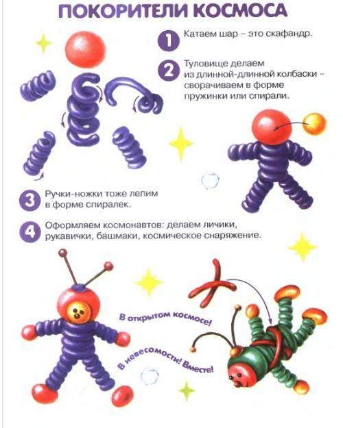 поделка космос детский сад: 7 тыс изображений найдено в Яндекс.Картинках