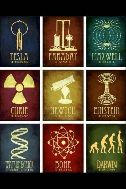 "Nikola Tesla 1850: ""Tesla Coil"" electrical resonant transformer Micheal Faraday 1791: ""electrolysis"" direct electric current (DC current) James Maxwell 1831: Magnetic field Marie Curie 1807: radio activity Issac Newton 1642: Astronomy  Albert Einstein 1879: space/time theory James Watson &  Francis Crick 1928/1916: DNA Neils Bohr 1885: Atomic model Charles Darwin 1809: Evolution"