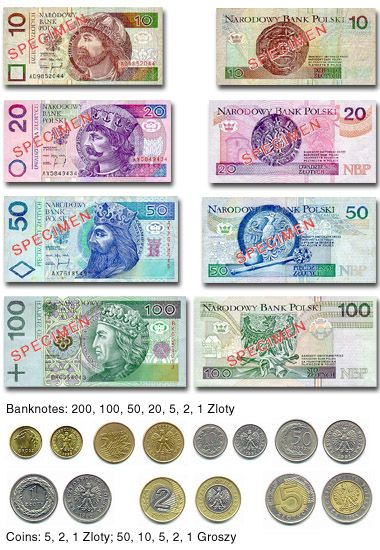 polish money | Poland's currency