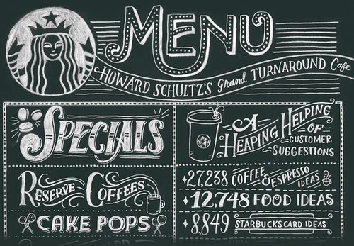 Starbucks handwritten fonts...make into a sign for art room!