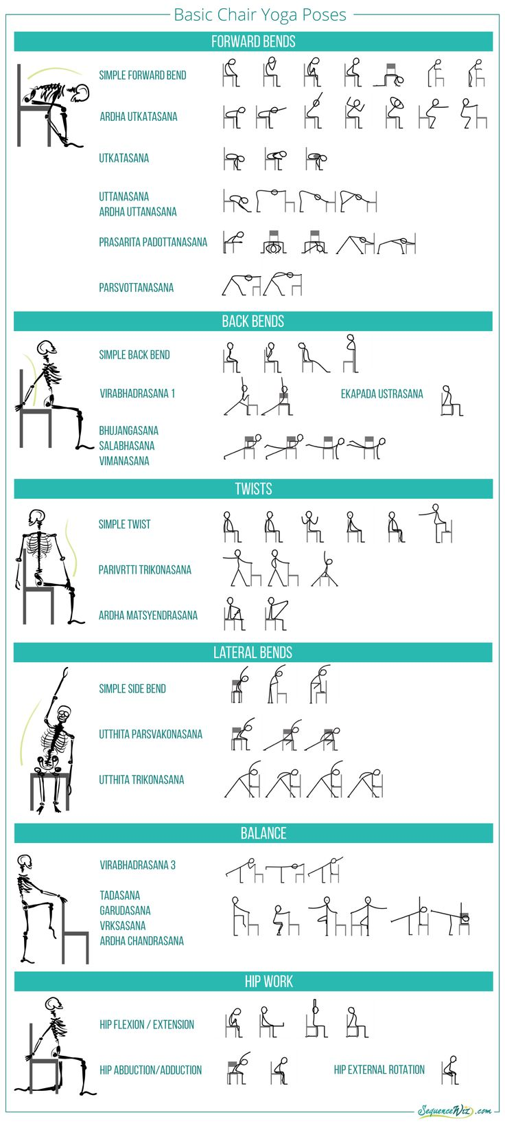 Basic chair yoga poses More More