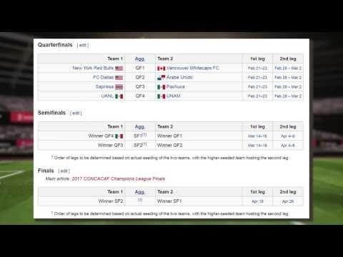 2016–17 CONCACAF Champions League Schedule for Quarterfinals, Semifinals...