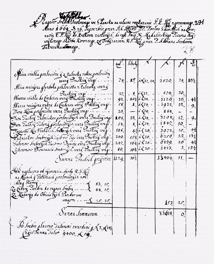Inventory of silverware created in Gdańsk for coronation celebrations of Michael Korybut Wiśniowiecki by Royal Secretary, 1669 (PD-art/old), Archiwum Państwowe w Gdańsku, the service consisted of 258 vessels of a total weight of 1,129 grzywnas and the sum paid for it (together with cases and material for lining) amounted to 33,618.11 florins