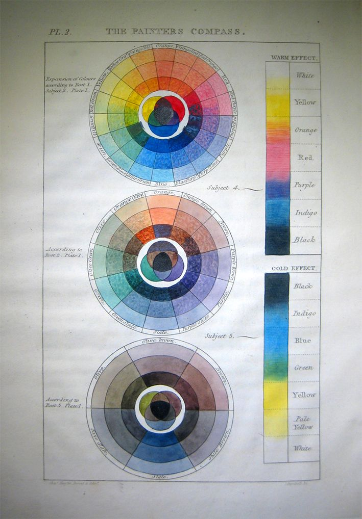 Best Colour Theory Images On   Color Palettes Color