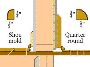 shoe molding vs quarter round - Google Search