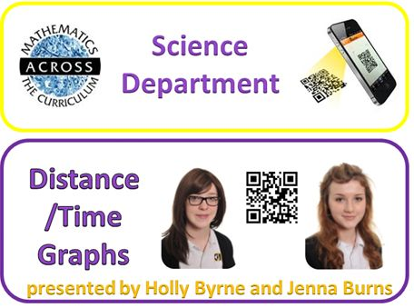 Our SCIENCE Maths Champions explain how they draw DISTANCE/TIME GRAPHS_PPT. TAR