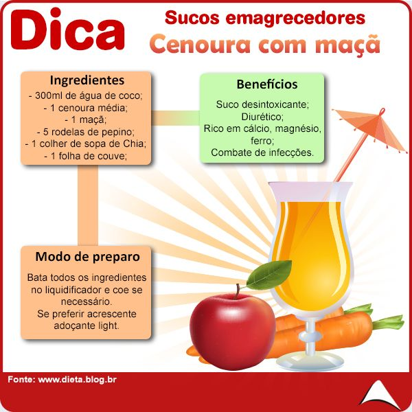 QUER EMAGRECER SEM SACRIFÍCIO ??  CONFIRA ESSE DELICIOSO E RÁPIDO SUCO DE CENOURA COM MAÇÃ !!!  #sucosemagrecedores #fitness #receita