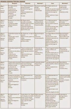 ABCDietas y Salud. Recetas, Información y Guía.: DIETA PERRICONE: LA DIETA ANTIEDAD