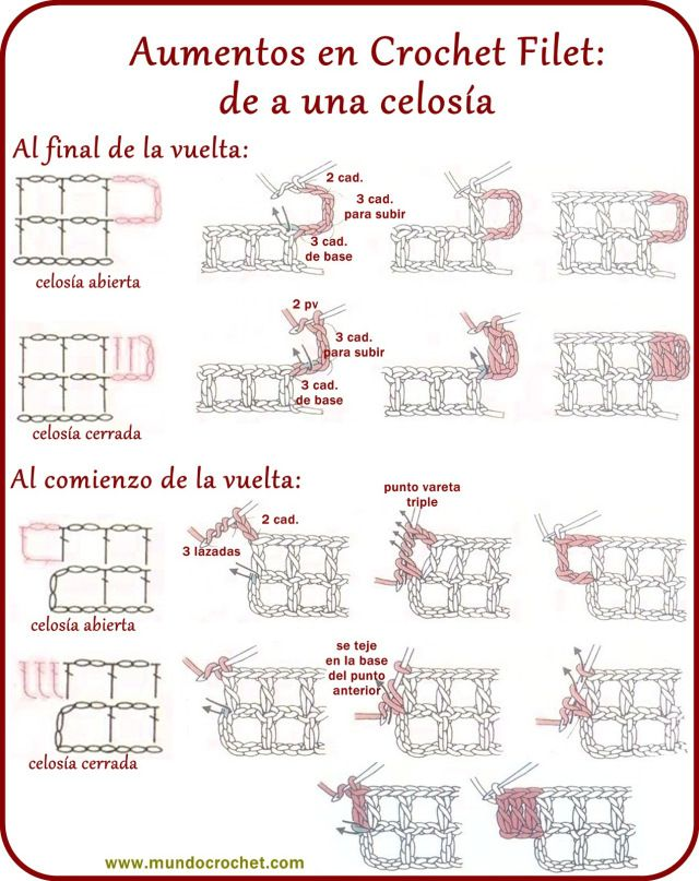 Crochet Filet- Cómo tejer Crochet Filet – Parte 3 de 3                                                                                                                                                                                 Más