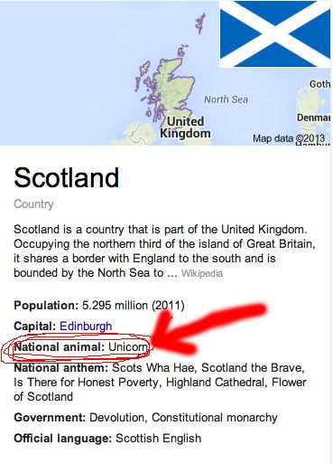 While I lay in my bed last night a strange thought ran across my mind. What is the national animal of Scotland? My inner professional investigator came to life and I went to the most credible sourc…