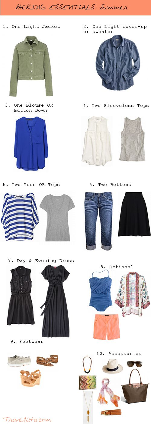 Travelista Packing Essentials for Summer