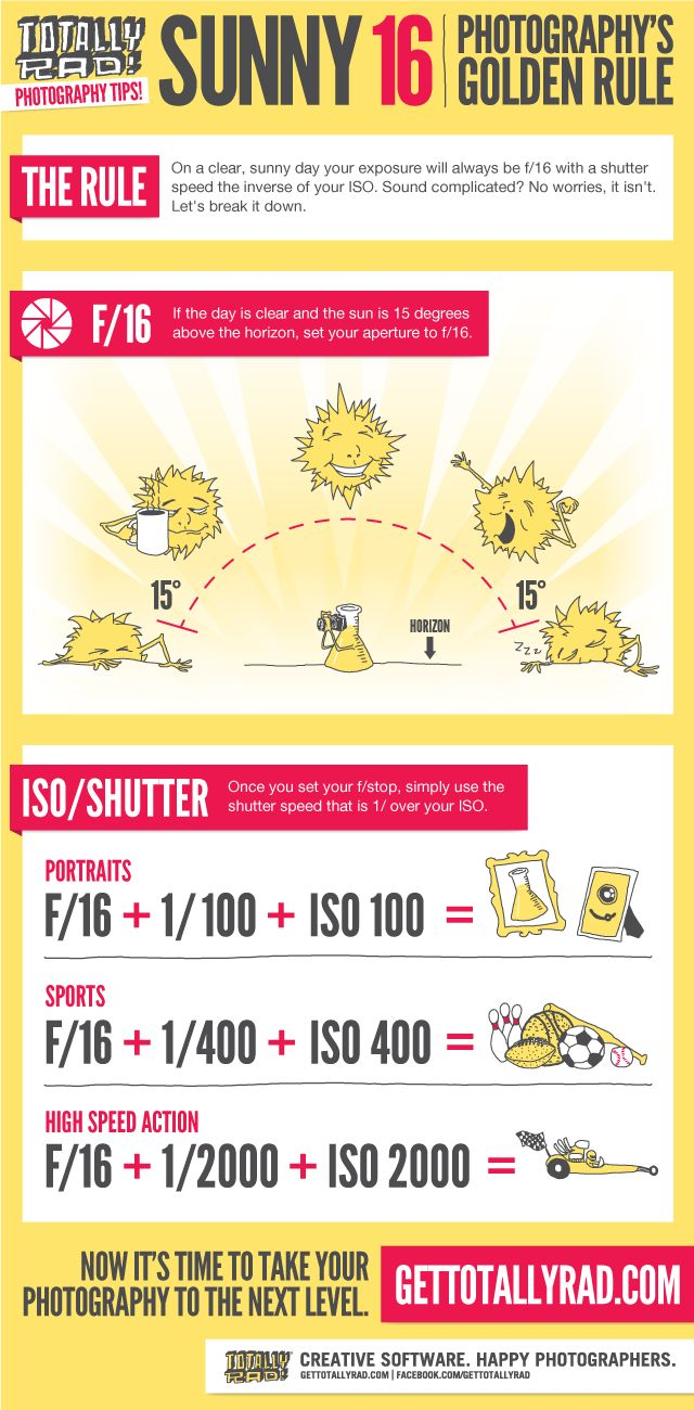 Sunny 16: Photography's Golden Rule  Check out our infographic on making photography easier. Use the Sunny 16 rule to get better exposed photos.  http://www.gettotallyrad.com/blog/sunny-16/#