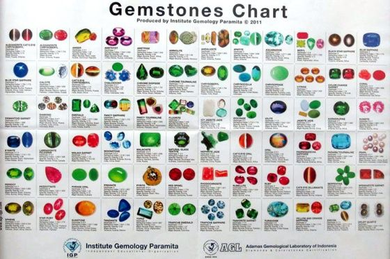 gemstones and their meanings wide array of colorful