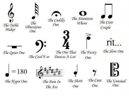 I'd be the dotted quarter note lol