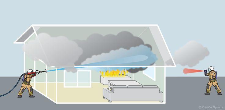 CCS COBRA je efektivní nástroj pro prorážení a řezání všech typů materiálů pomocí vodního paprsku.