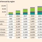 China to Dominate 4K and 8K TV Shipments Through 2020, IHS Markit Says