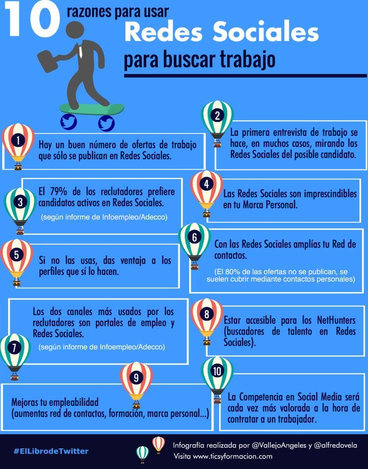 10 razones para usar Redes Sociales para buscar trabajo #infografía