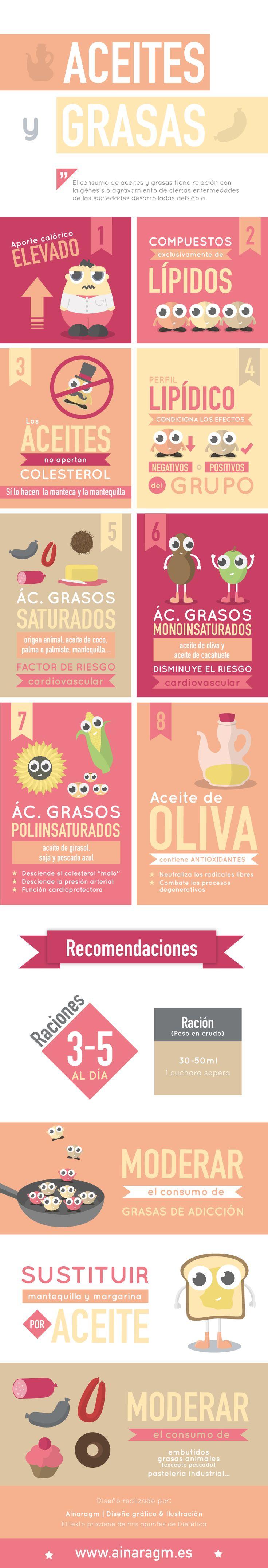 Infografía sobre las propiedades de los aceites y las grasas en nuestra alimentación #dietetica #salud #alimentacion #dieta #infografia #diseno #ilustracion