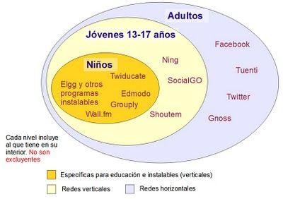 ASPECTOS REDES EDUCATIVAS