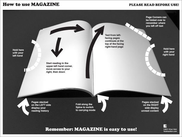 How to use MAGAZINE