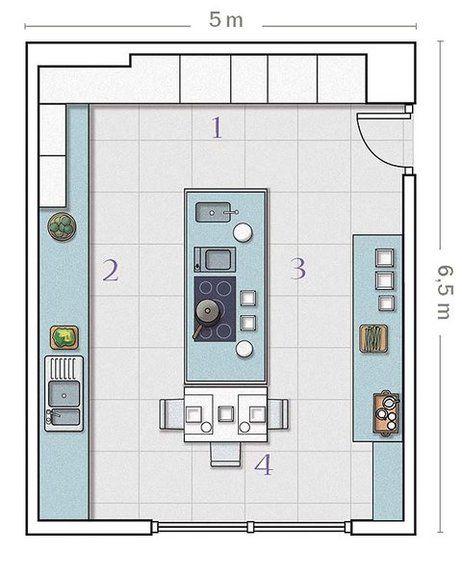 Plano con muebles perimetrales e isla más office en el centro