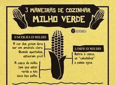 Receita ilustrada de Milho cozido. Aprenda 3 formas de como cozinhar milho verde e como escolher.