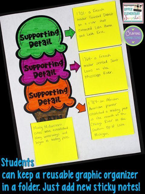 Using a Main Idea Graphic Organizer Across Subject Areas | FREE