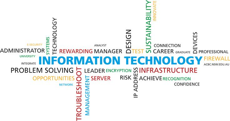 Advanced Diploma of Information Technology IT Training Course ICA602011