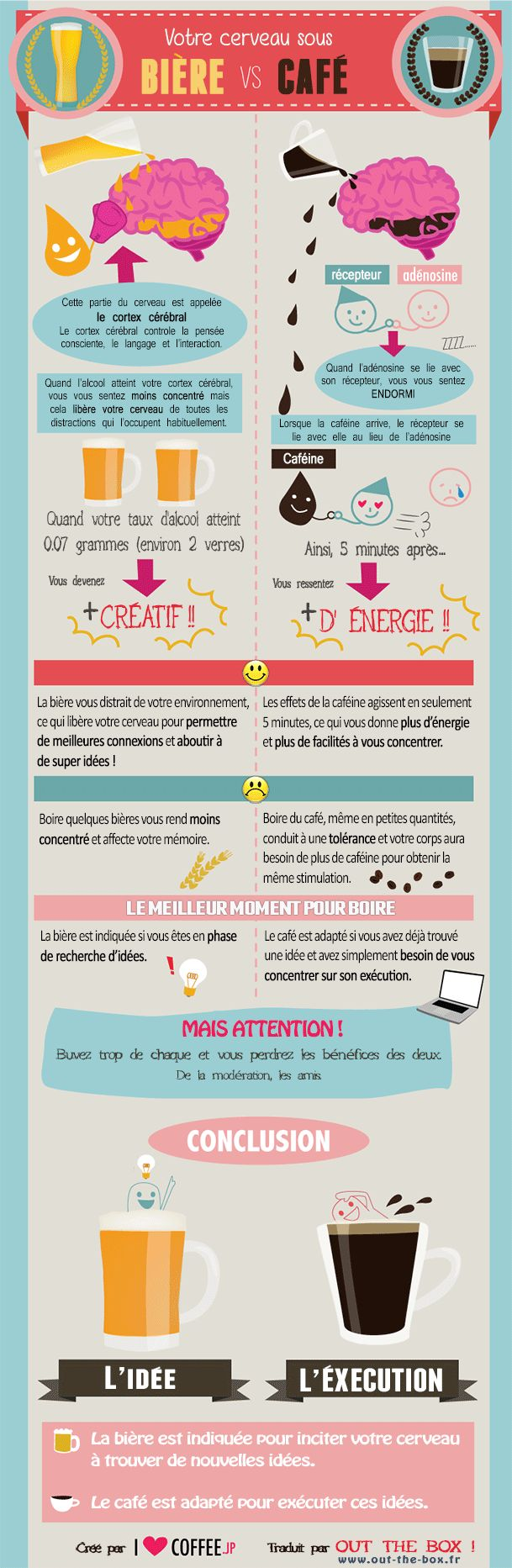 infographie-biere-cafe