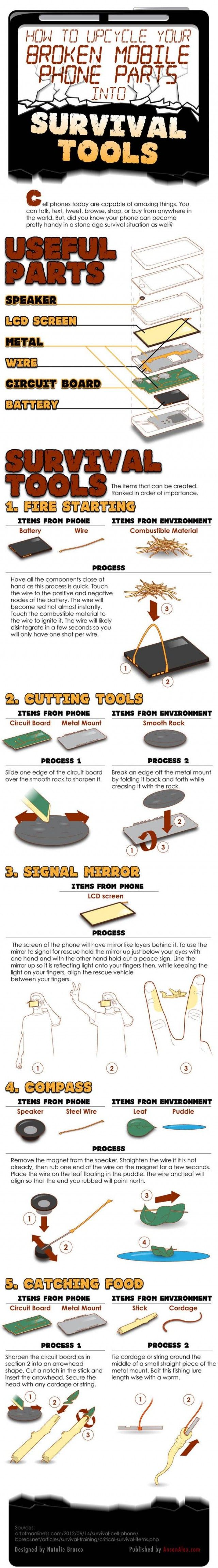 How To Use Your Cell Phone as a Survival Tool [Infographic]  If you're down to nothing but the bare essentials, breaking your phone might just save your life.  You can make your battery combust to create a fire simply by attaching a wire (found from inside your phone) to the positive and negative nodes. Other uses include widdling your circuit board or metal back case to make a good cutting or hunting tool. My personal favorite is the LCD screen that can alert a flying plane to your…
