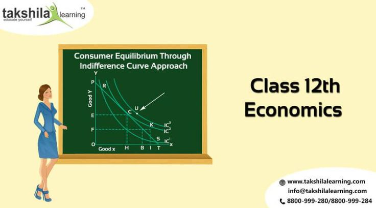 Economics notes on CONSUMER EQUILIBRIUM THROUGH INDIFFERENCE CURVE APPROACH