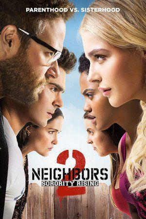 watch Neighbors 2: Sorority Rising full