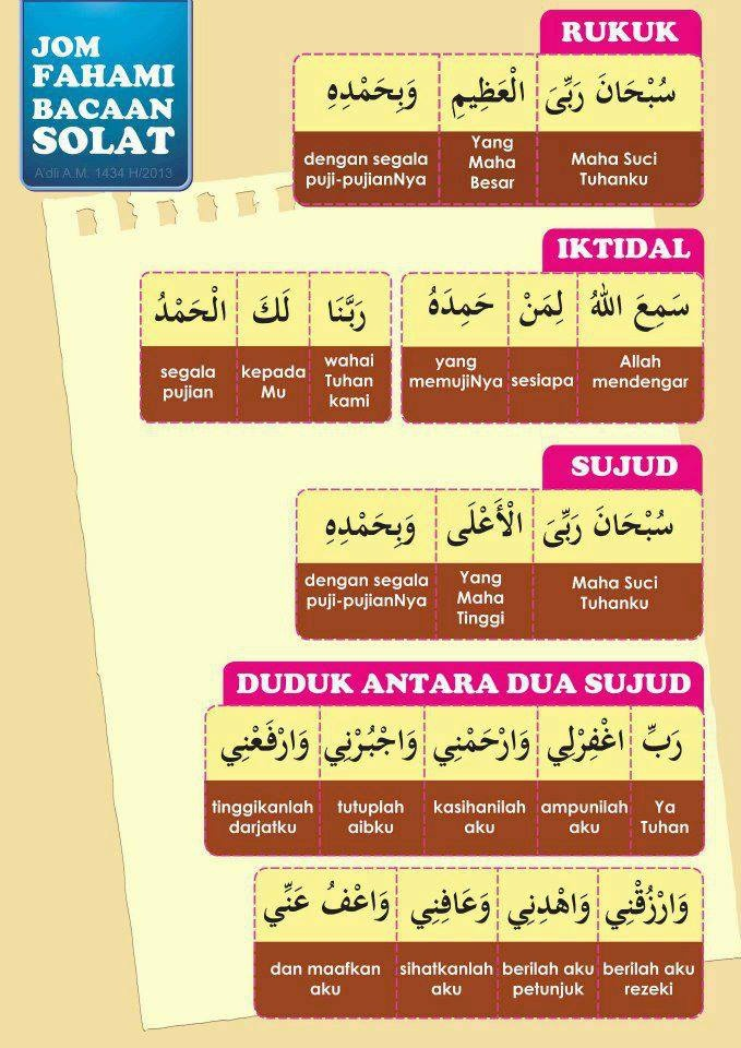 The meaning of Solat's ritual.