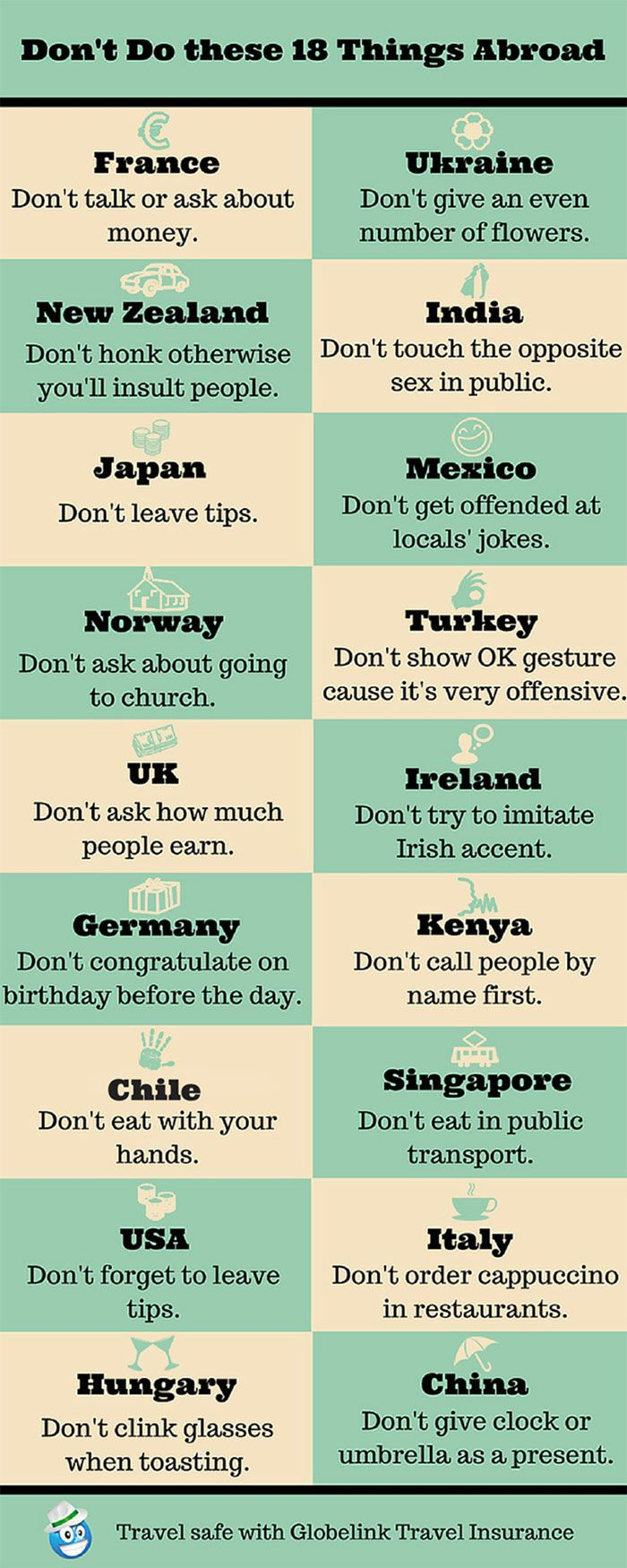 Tips Tips Guides Travelling 18 Do These Abroad Don't Travel Things Miscellaneous