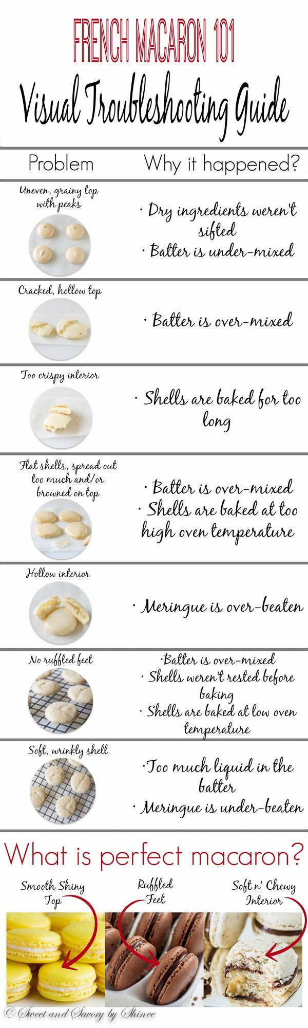 Attention, macaron-lovers! Check out my complete French Macaron 101 for detailed tips and tricks to perfect your macaron skills. Plus, visual troubleshooting guide to solve the most common problems!