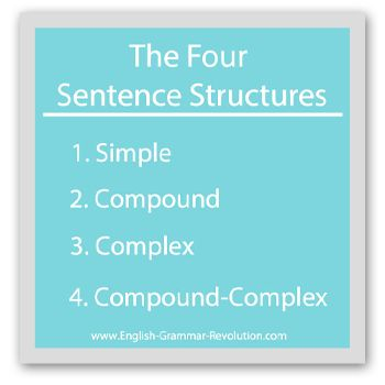English Grammar solution: The Structure of a Sentence, Sentenced Structure.