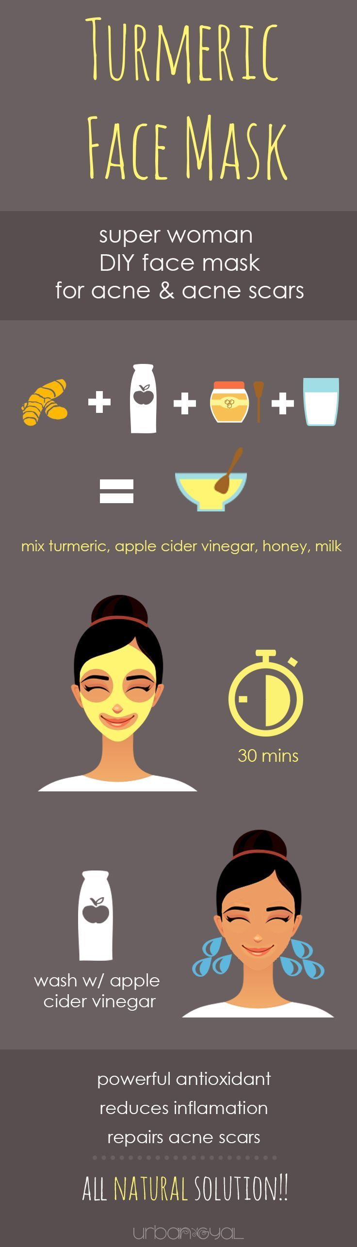 DIY Turmeric Face Mask! In 1 week the results will AMAZE you. One of my favorite DIY face masks, the turmeric face mask is amazing as reducing acne & acne scars.