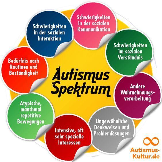 Autismus-Spektrum-Störung: Definition und Symptome
