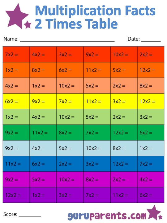 The 25+ best Multiplication facts worksheets ideas on Pinterest - horizontal multiplication facts worksheets