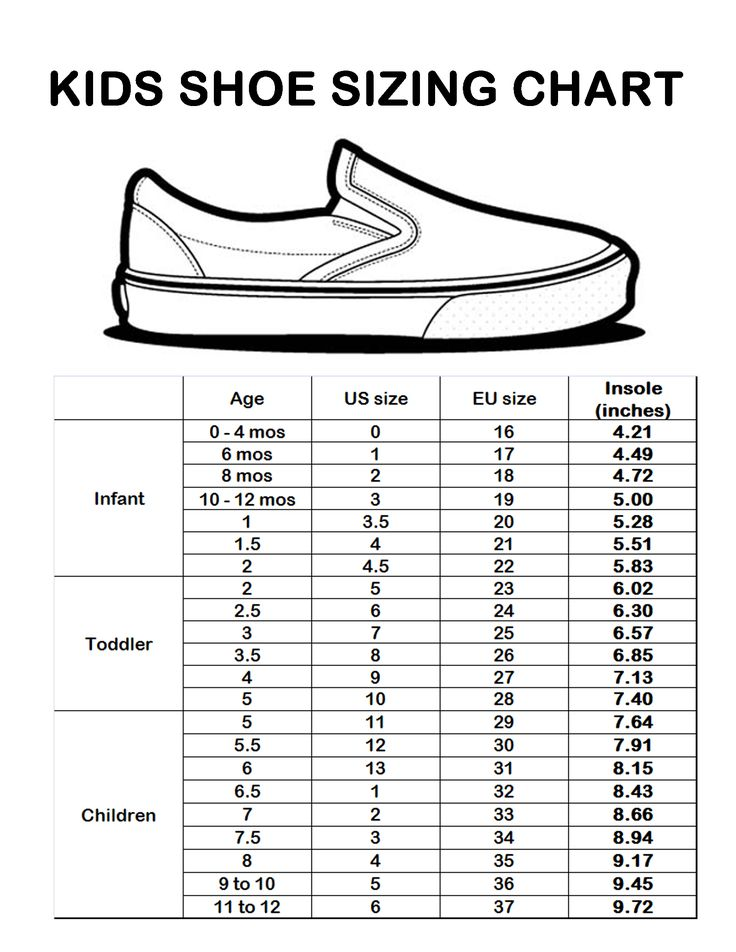 Kids Shoe Chart Sizing Baby