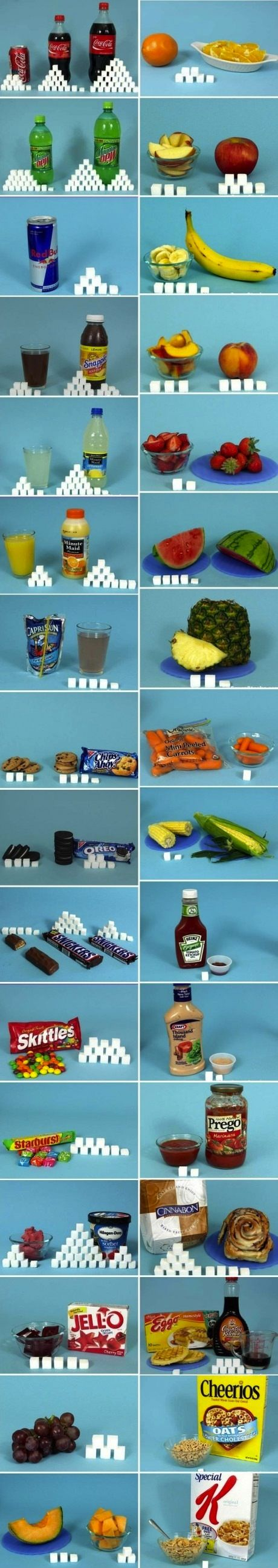 The amount of sugar in food.