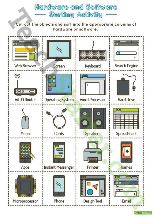 (ACTDEK004); Teaching Resource: A cut and paste activity to assist students in understanding the difference between hardware and software.