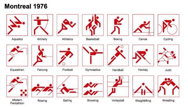 从1964年到今天,奥运会体育图标的变化