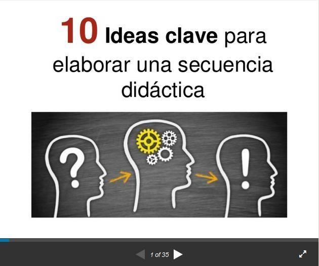 """Hola: Compartimos una interesante presentación sobre """"Secuencia Didáctica - 10 Claves para Elaborarla"""" Un gran saludo.  Visto en: slideshare.net Acceda a la presentación desde: AQUÍ  Ta..."""