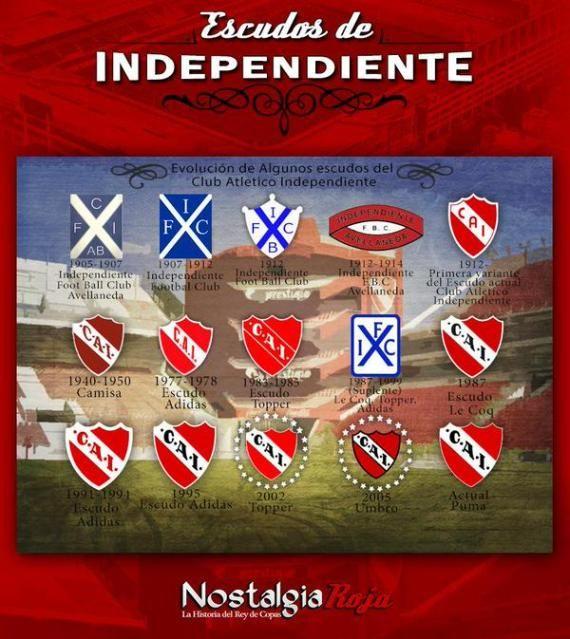 Escudos de Club Atletico Independiente de Avellaneda