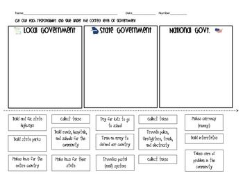 Students will cut and sort the responsibilities of the local, state, and national government