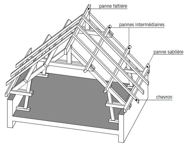 17 best ideas about charpente en bois on pinterest bois de charpente charpente bois and charpente. Black Bedroom Furniture Sets. Home Design Ideas